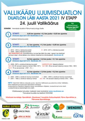 Vallikääru ujumisduatlon/Duatlon läbi aasta